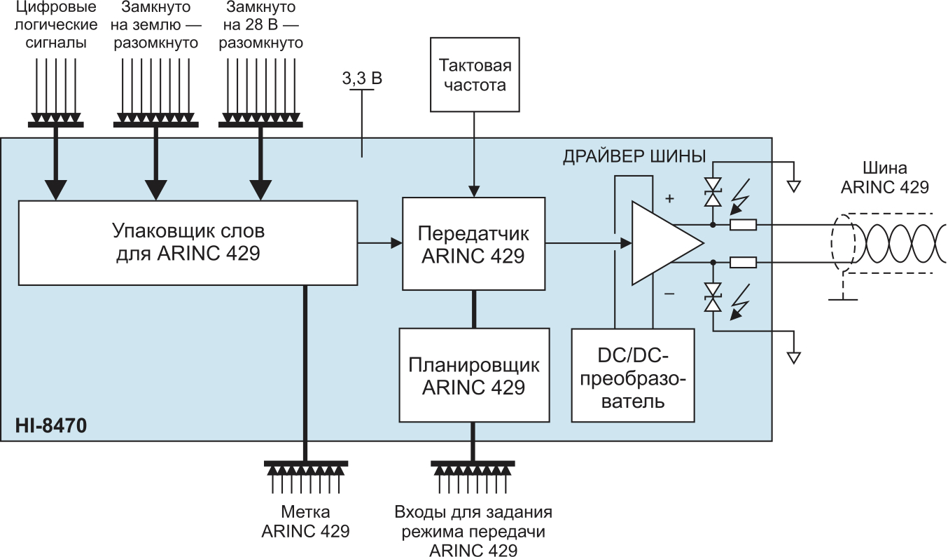 Преобразователь дискретных сигналов в цифровой код HI‐8470