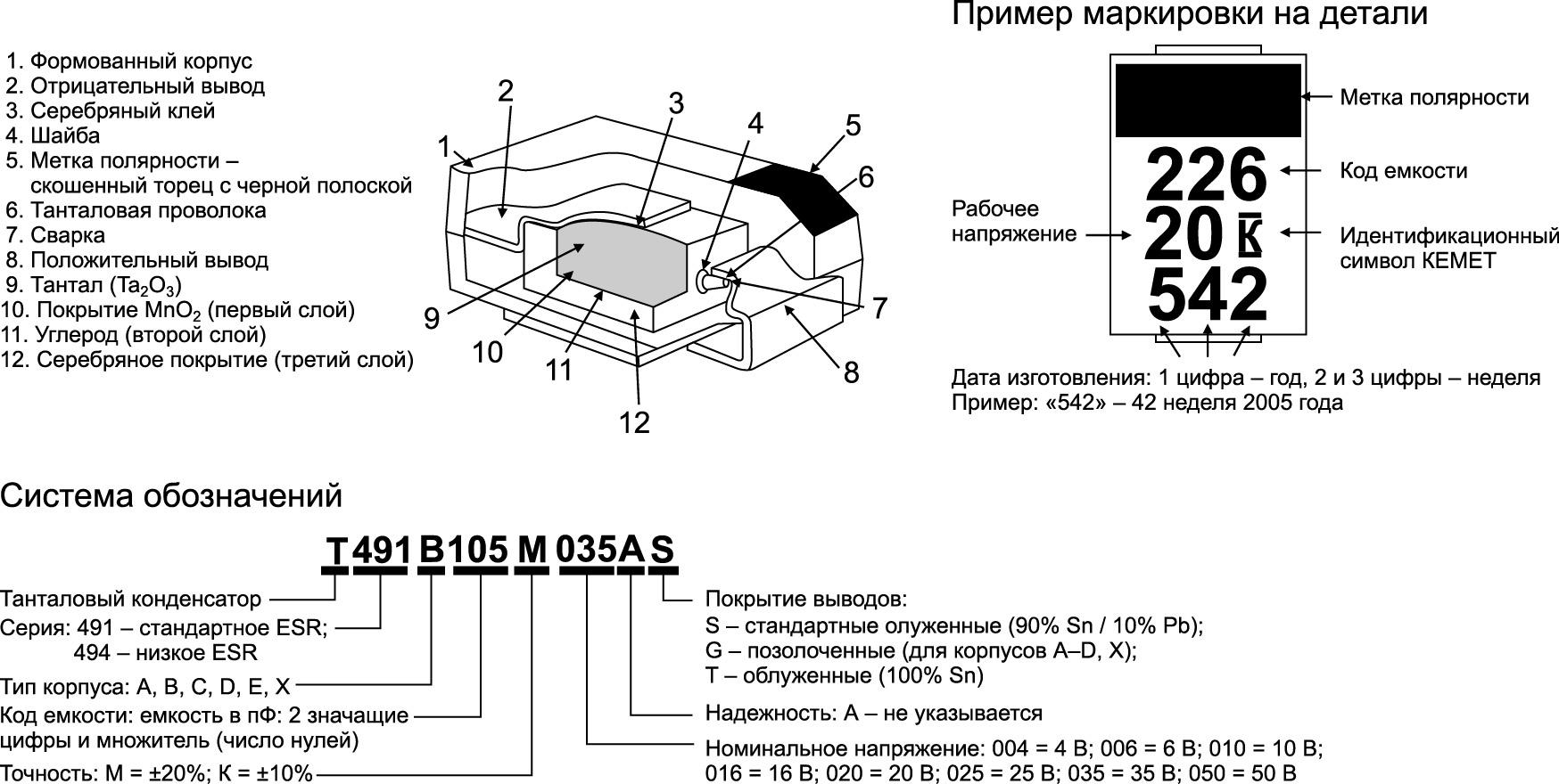 Маркировка и система обозначений танталового конденсатора для поверхностного монтажа