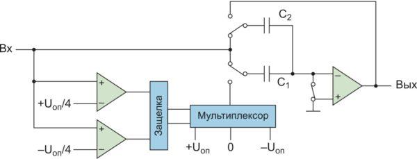 1,5-разрядная секция конвейерного АЦП