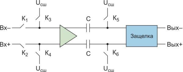 Схема автоматической компенсации смещения