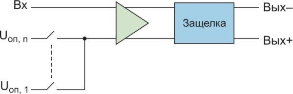Схема компенсации смещения на основе демультиплексора