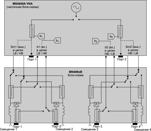 Упрощенная схема четырехпортовой измерительной системы