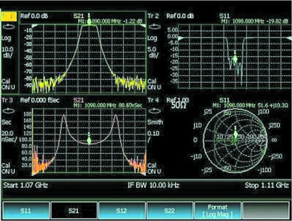 Экран с результатами измерения S параметров