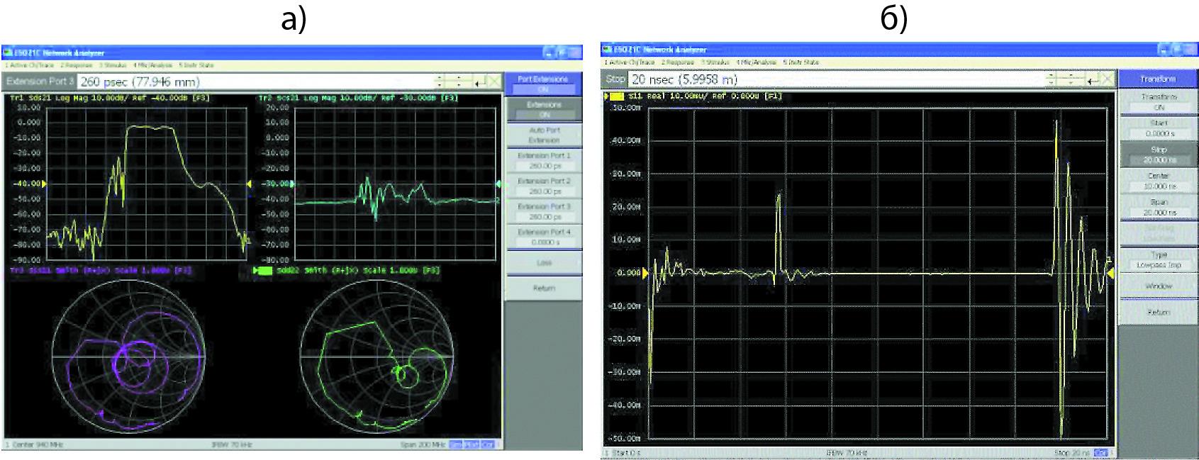 Вид экрана анализатора цепей E5071C при отображении