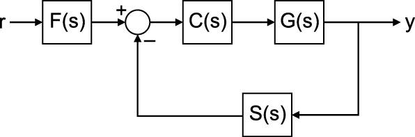 Типичная диаграмма системы