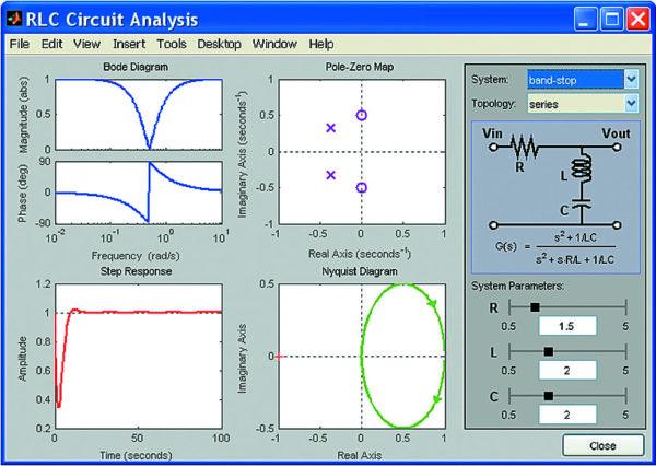 Окно GUI с примером анализа RLC-систем