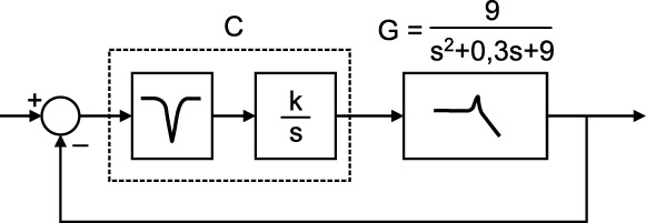 Система с PID-регулятором