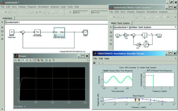 Типичная графическая диаграмма Simulink-модели контроля блока watertank