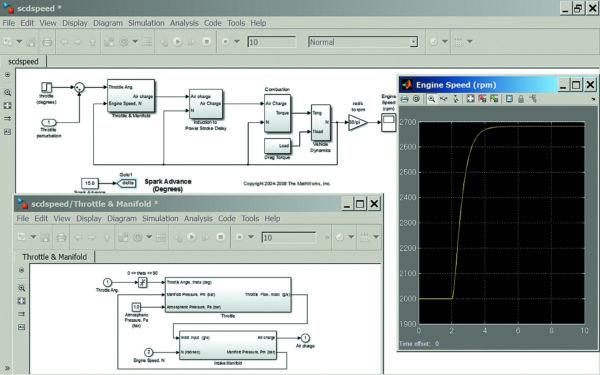 Диаграмма модели пневмодвигателя