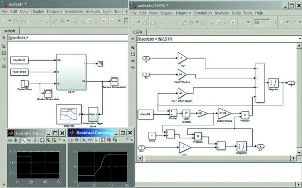 Диаграмма модели MIMO-системы химического реактора
