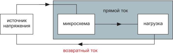 Замкнутый контур тока в электрической цепи