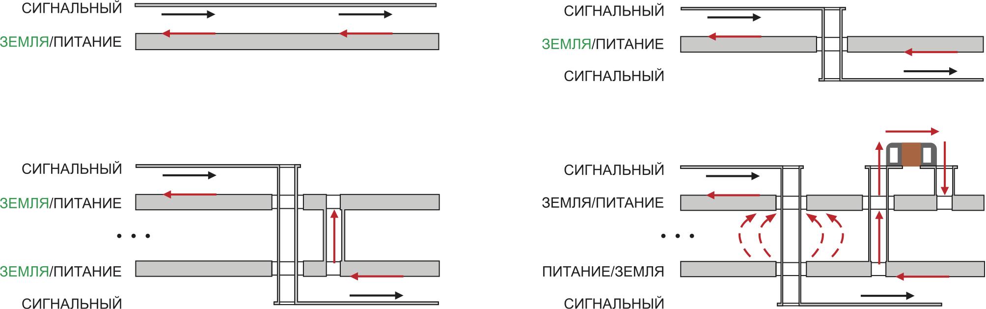 Путь возвратного тока (красные стрелки) при смене сигнального слоя при различных вариантах расположения опорных слоев