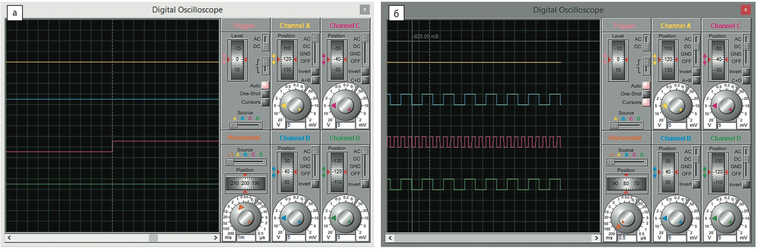 Лицевая панель четырехканального осциллографа: до выполнения настройки отображения сигналов и после