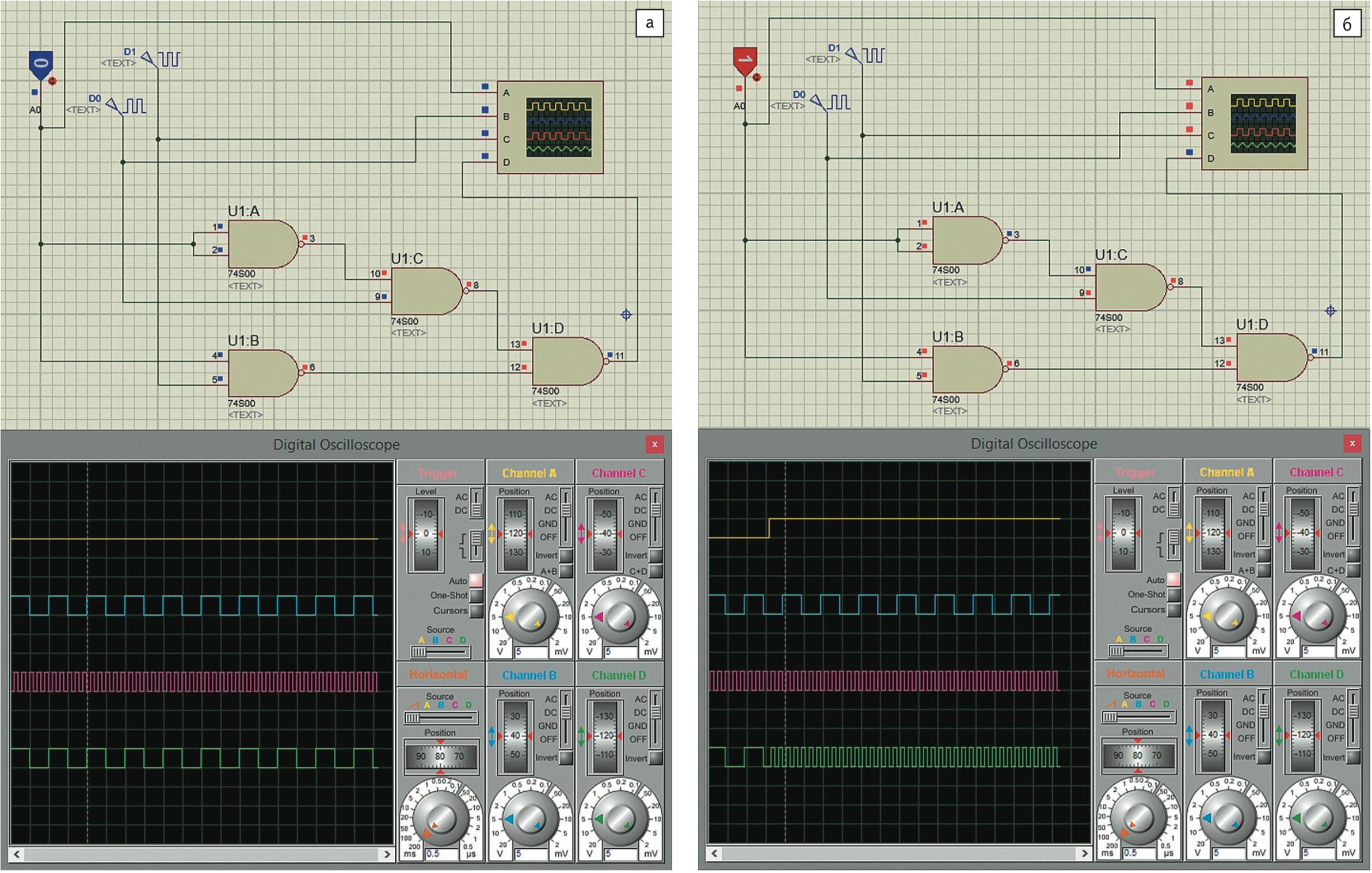 Результаты тестирования схемы мультиплексора на два информационных входа, спроектированного на вентилях 2И‐НЕ: а) на адресный вход схемы подан логический ноль; б) на адресный вход схемы подана логическая единица