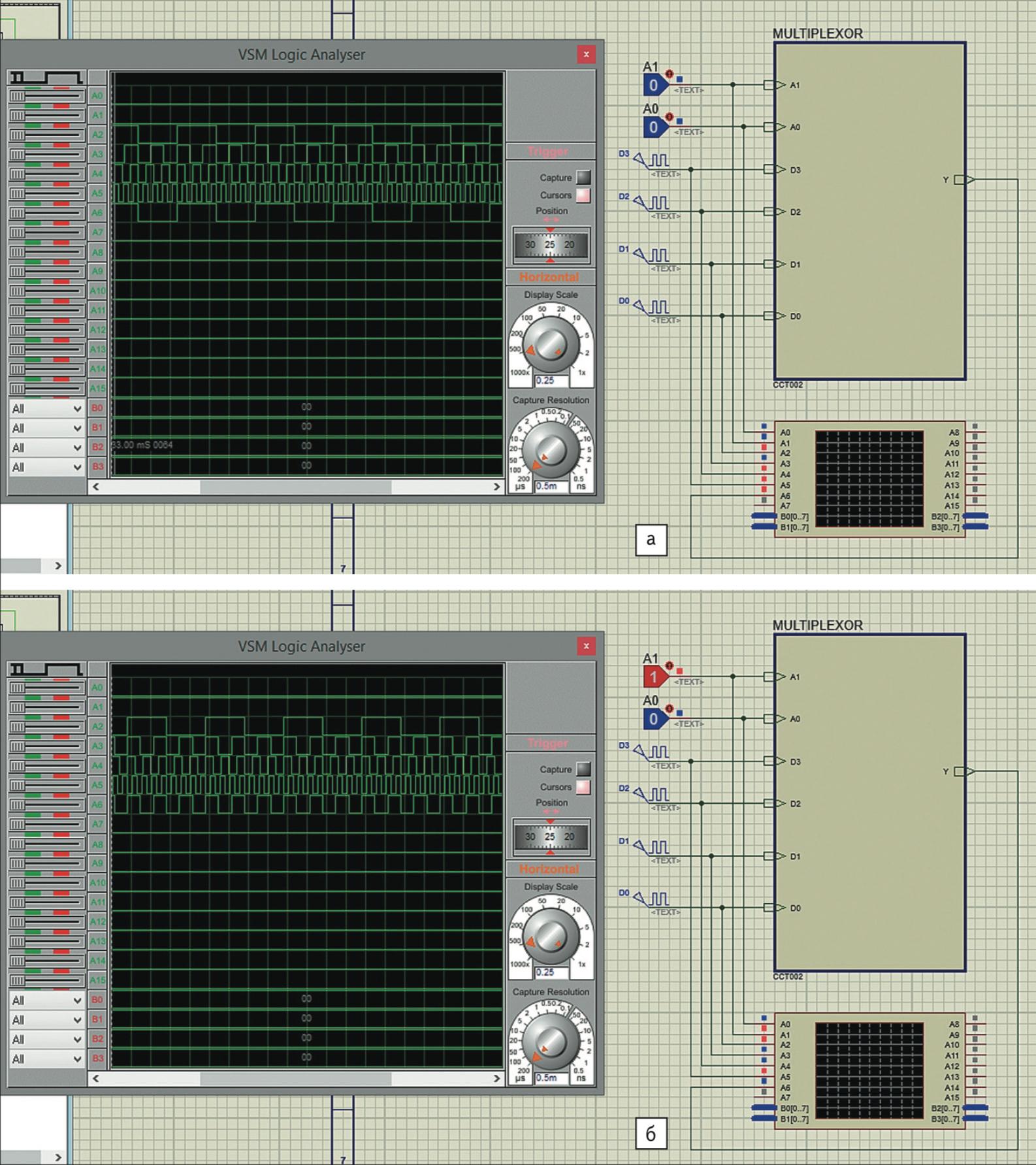 Результаты тестирования схемы мультиплексора на четыре информационных входа, построенного на логических элементах 2И‐НЕ, 2И, НЕ: а) сигналы А0, А1 — 00; б) сигналы А0, А1 — 01