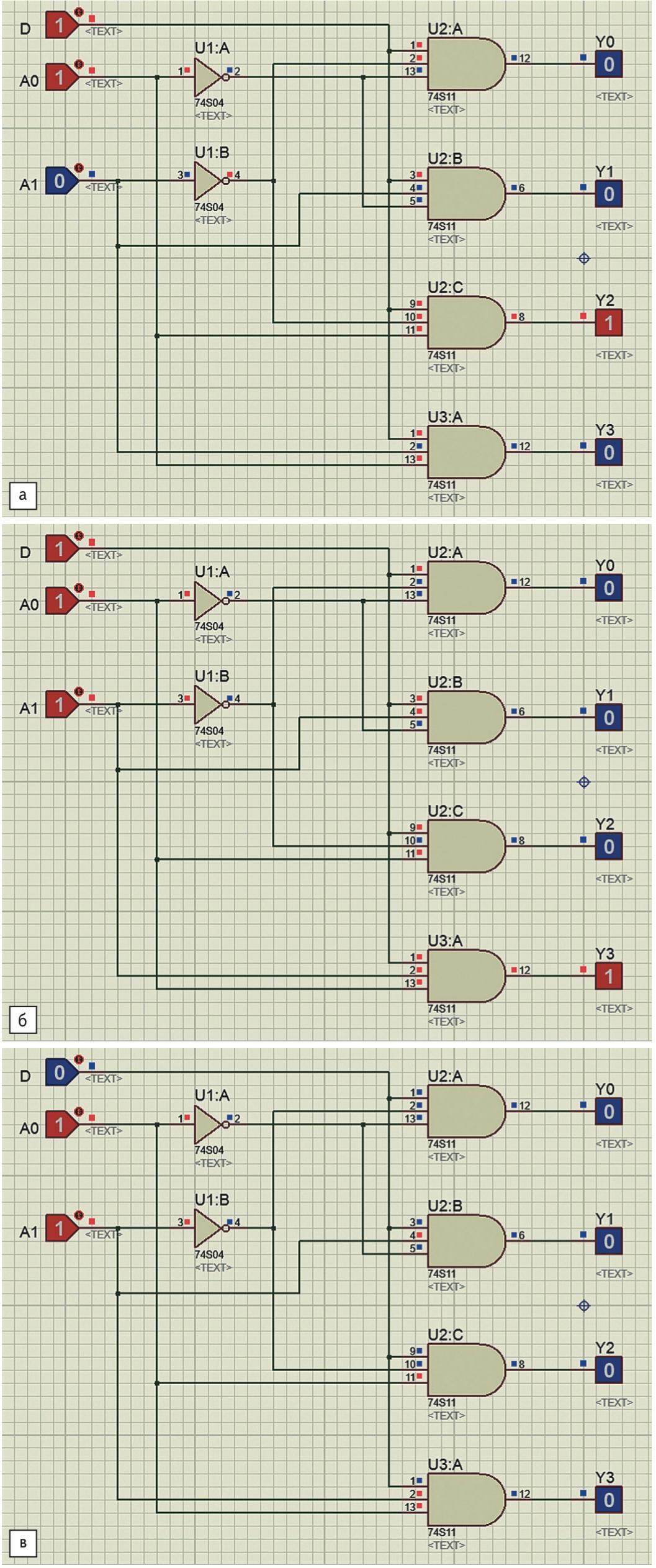 Тестирование схемы демультиплексора на один вход данных и четыре выхода: а) сигналы А0, А1, D — 101 (логическая 1 со входа D появится на выходе Y2); б) сигналы А0, А1, D — 111 (логическая 1 со входа D появится на выходе Y3); в) сигналы А0, А1, D — 110 (на всех выходах демультиплексора отображается логический ноль)