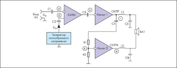 Упрощенная схема традиционного УМЗЧ класса D с мостовым выходом
