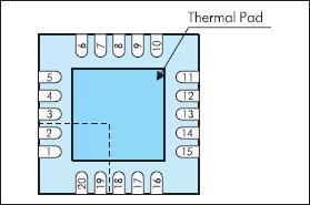 Расположение выводов корпуса 20QFN