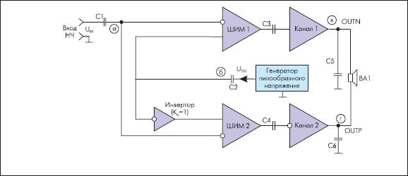 Упрощенная схема УМЗЧ класса D с мостовым выходом без ФНЧ