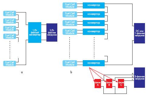 Блок схема последовательного соединения топливных элементов