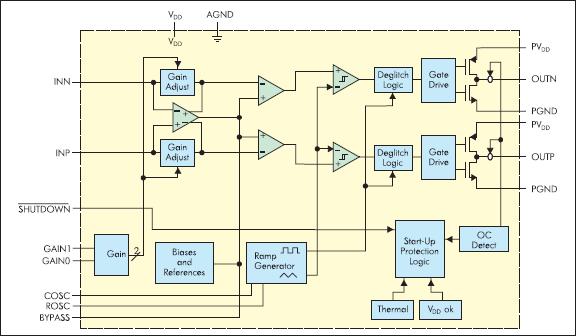Функциональная схема микросхемы TPA2000D1