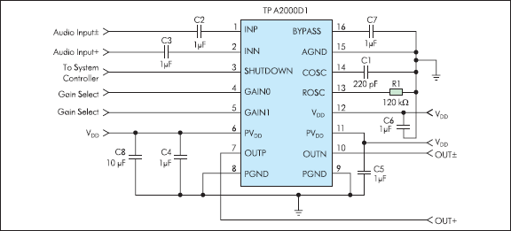 Типовое включение микросхемы TPA2000D1
