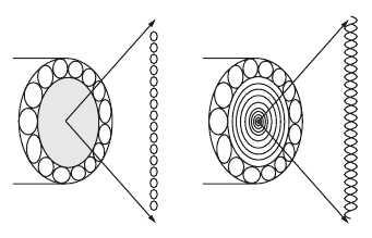 Рис. 10. Сравнение структуры классического эндоскопа (а) и эндоскопа SFE (б)