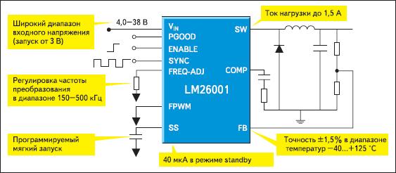 Типовая схема включения и основные функции регулятора LМ26001