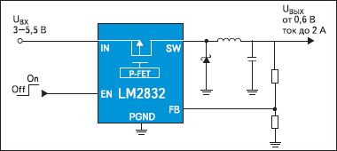 Типовая схема включения LM2832