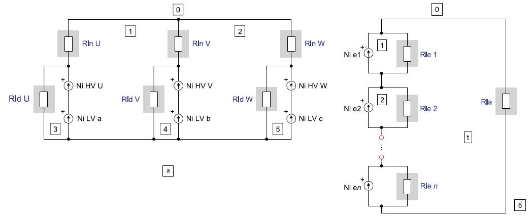 Магнитная цепь учитывает магнитные сопротивления и магнитодвижущие силы и отражает поведение магнитного поля