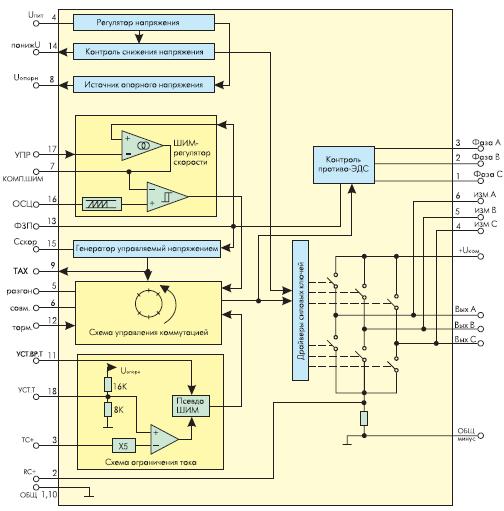 Структурная схема МУВД(А)