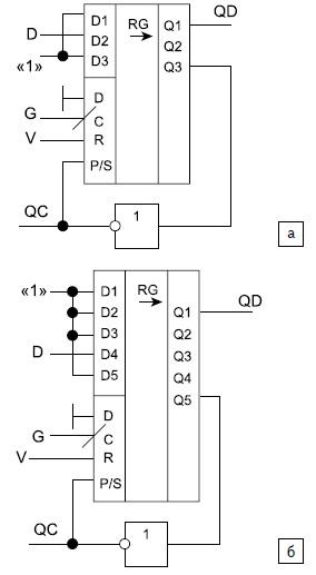 Кодирующие устройства с заданием начального состояния без задержки формирования кода