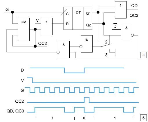 Кодирующее устройство ШМ-ПП