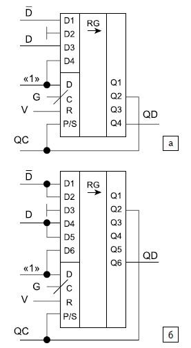 Кодирующие устройства с заданием начального состояния с задержкой формирования кода