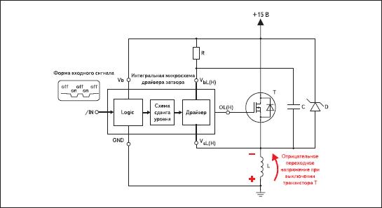 Отрицательное переходное напряжение смещения канала ТОР