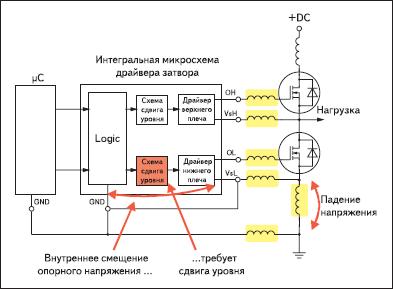 Подключение драйвера нижнего уровня (BOT) к опорному потенциалу