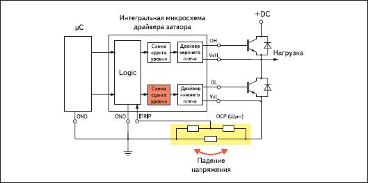 Защита от перегрузки по току (ОСР) с помощью резистивного шунта