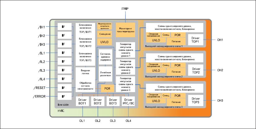 Блок-схема интегрального 7-канального драйвера