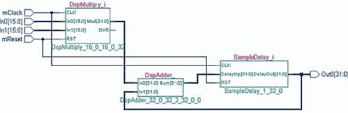HDL Design Studio Код VHDL или Verilog