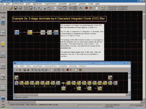HDL Design Studio многоуровневые иерархические проекты