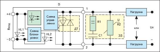 Структурная схема реле с защитой от перегрева