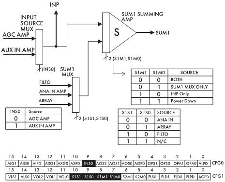 Рис. 6. Описание аналоговой структуры (леваяполовина) ISD5100