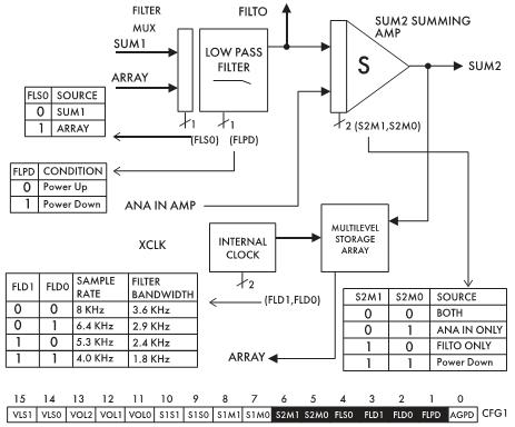 Рис. 7. Описание аналоговой структуры (праваяполовина) ISD5100