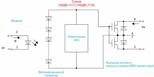 Упрощенная схема оптрона на мощных полевых МОП-транзисторах HSSR-7111