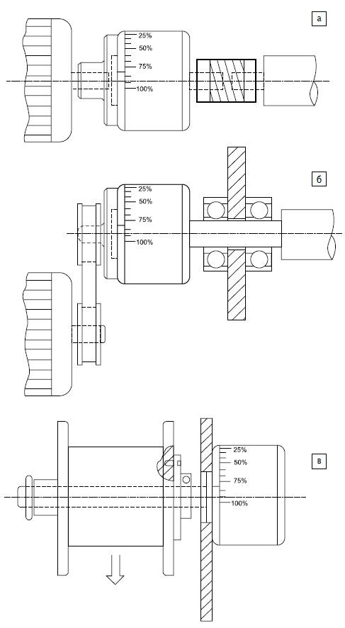 Основные сферы применения магнитных систем компании SDP/SI