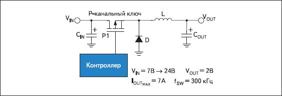 Базовая схема понижающего преобразователя с рабочими параметрами