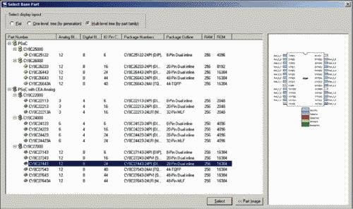 Рис. 1. Семейства PSoC, поддерживаемые в PSoC Designer 4.1