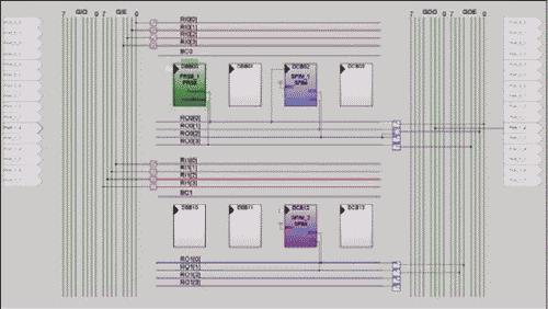 Рис. 5. Структура межблочных соединений при работе в PSoC Designer