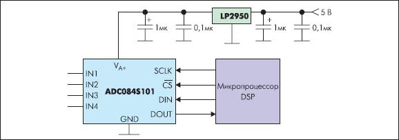 Типовая схема включения АЦП ADC084S101