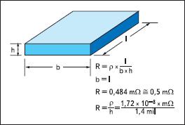 Сопротивление квадратного участка меди 1 oz приблизительно равно 0,5 мОм